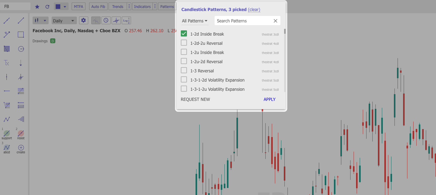 Candle Pattern Selection