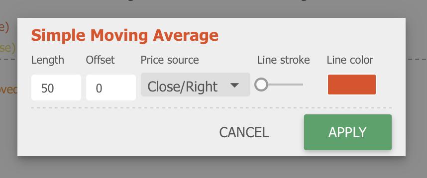 Indicator Details