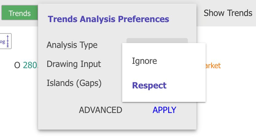 Trend Preferences